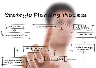 Additional Planning ServicesWR