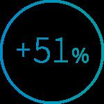 lss-vert-51-percent